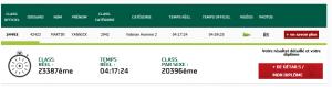 Marathon de Paris - La course - Résultats